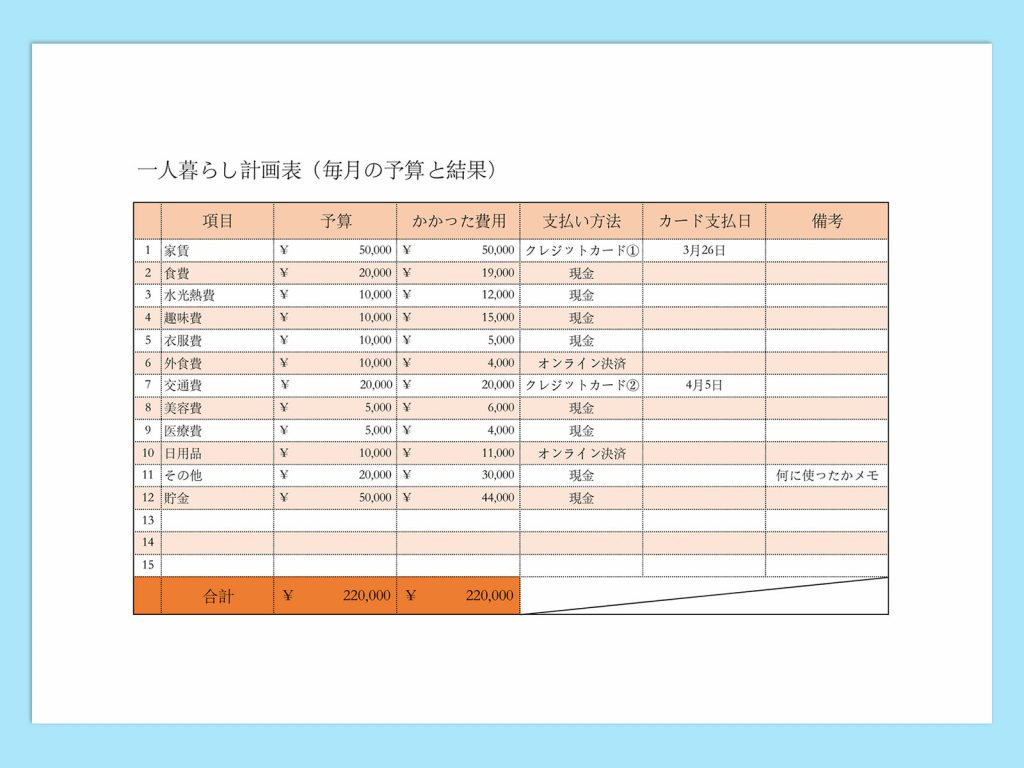 【WPS Spreadsheets】一人暮らし計画表(毎月の予算と結果)