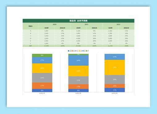[ビジネス]製品別出荷予測表