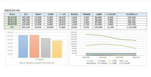 【ビジネス】資産支出分析