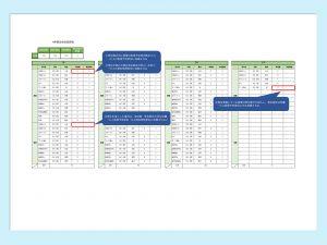 【WPS Spreadsheets】[学生向け]単位取得表(4年間ver)